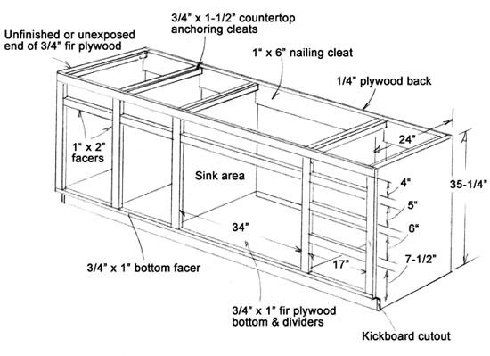 Cabinet Shop Drawings Toronto By Shop Drawing Services